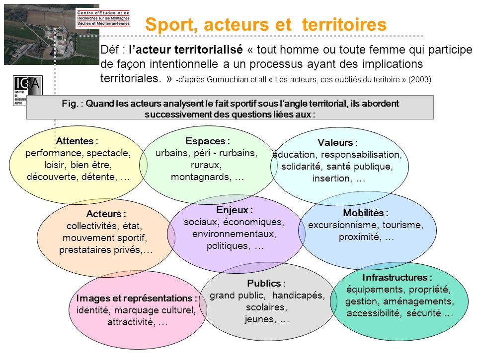 Sport, acteurs et territoires Images et représentations :