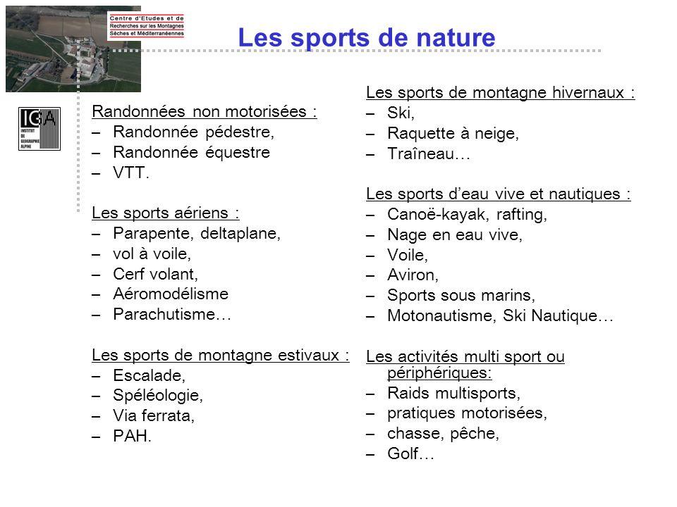 Les sports de nature Les sports de montagne hivernaux : Ski,