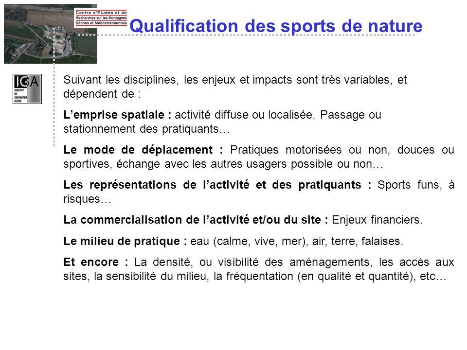 Qualification des sports de nature