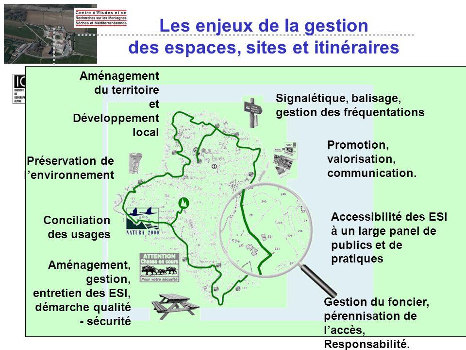 Les enjeux de la gestion des espaces, sites et itinéraires