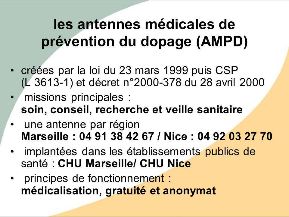 les antennes médicales de prévention du dopage (AMPD)