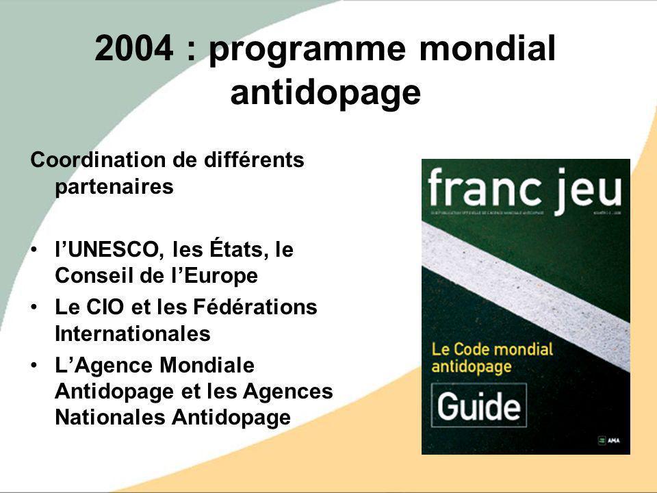 2004 : programme mondial antidopage