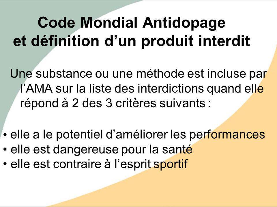 Code Mondial Antidopage et définition d'un produit interdit