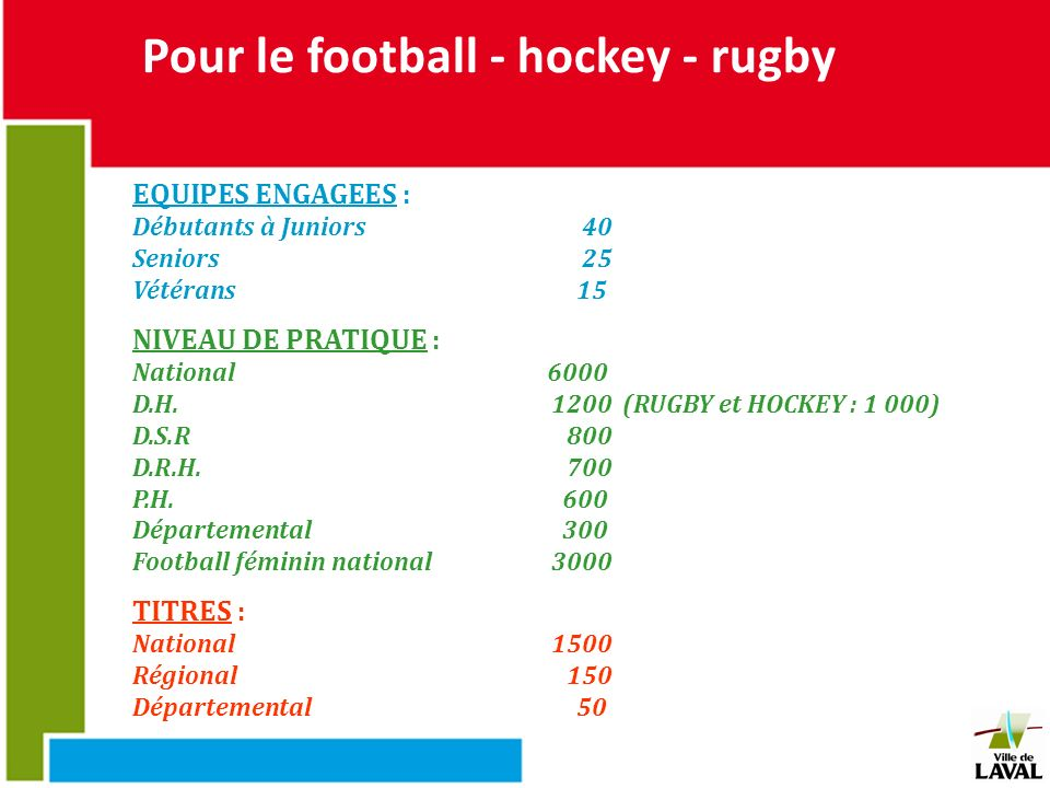 Pour le football - hockey - rugby