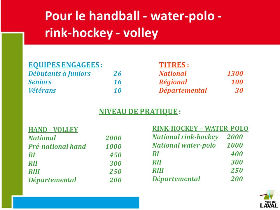 Pour le handball - water-polo - rink-hockey - volley