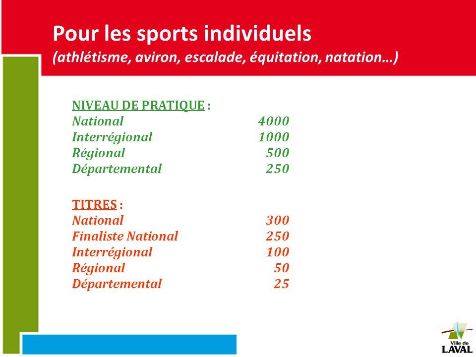 Pour les sports individuels