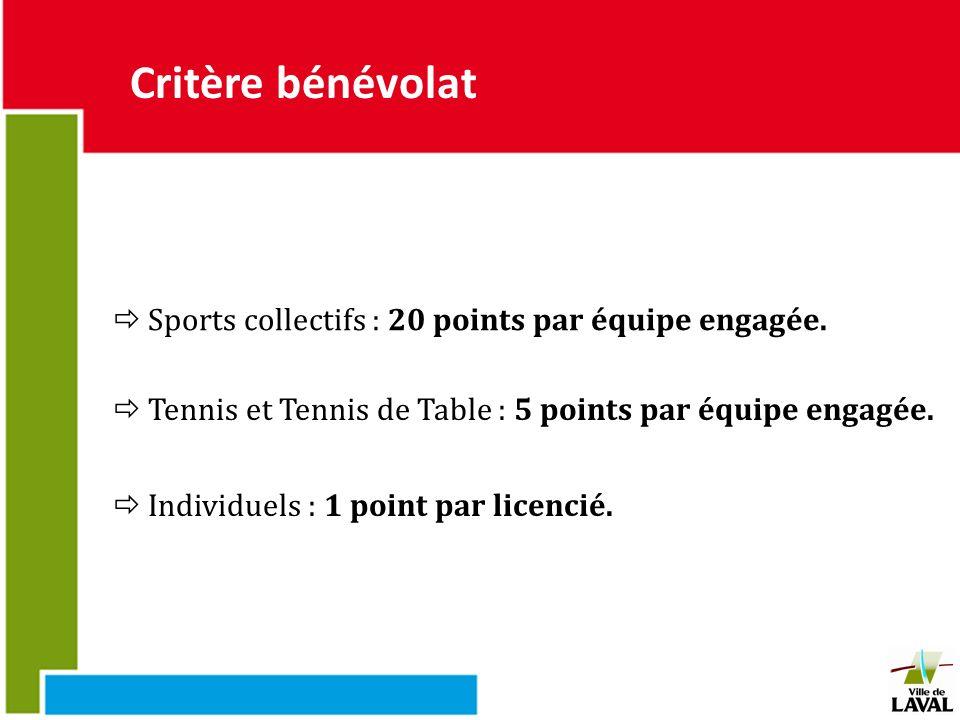 Critère bénévolat  Sports collectifs : 20 points par équipe engagée.