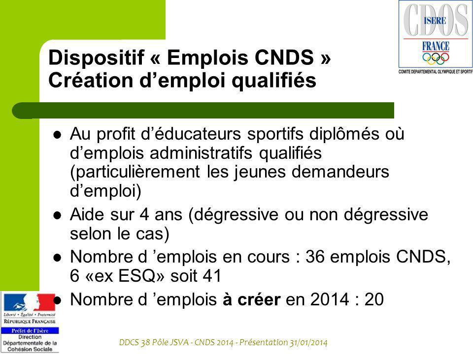 Dispositif « Emplois CNDS » Création d'emploi qualifiés