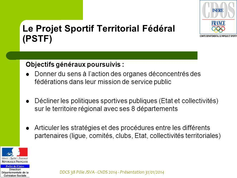 Le Projet Sportif Territorial Fédéral (PSTF)