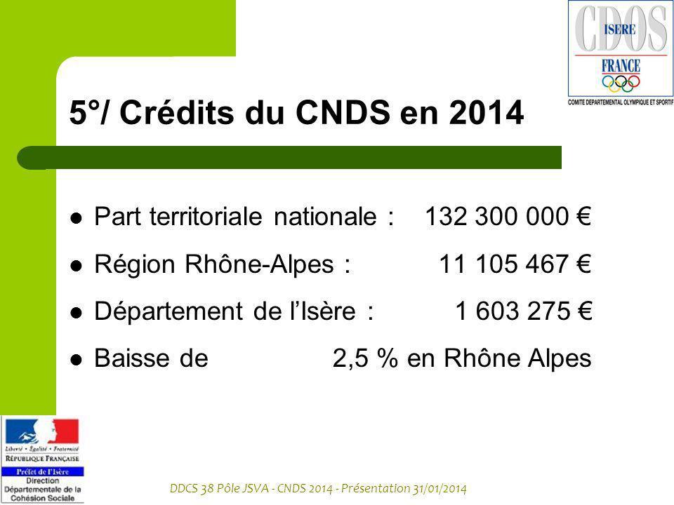 5°/ Crédits du CNDS en 2014 Part territoriale nationale : 132 300 000 € Région Rhône-Alpes : 11 105 467 €