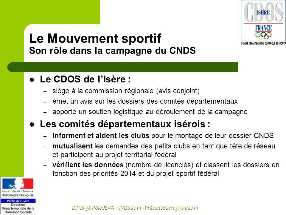 Le Mouvement sportif Son rôle dans la campagne du CNDS
