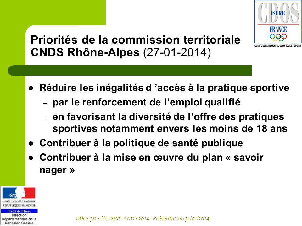 Priorités de la commission territoriale CNDS Rhône-Alpes (27-01-2014)