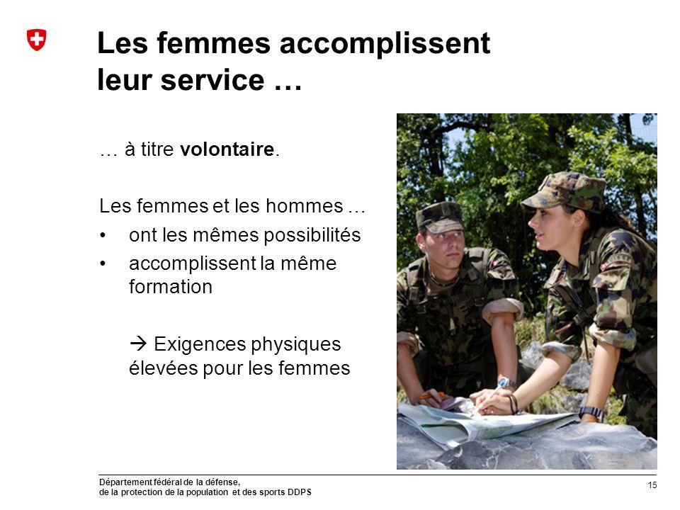 Les femmes accomplissent leur service …