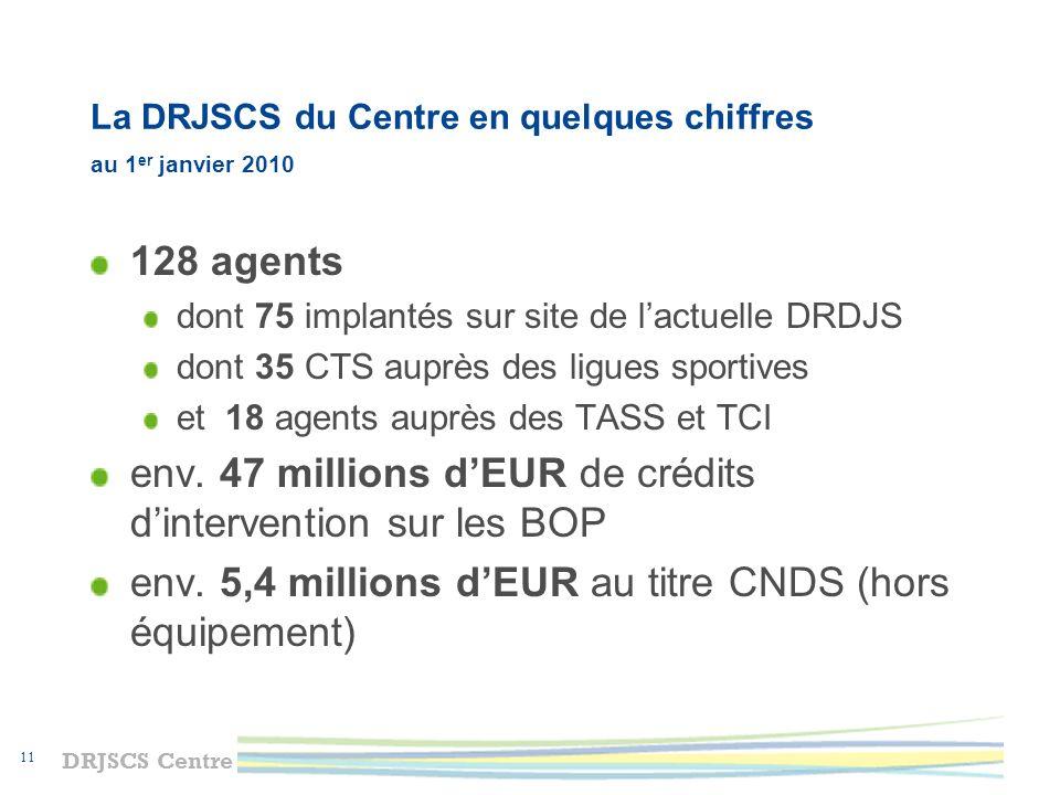 La DRJSCS du Centre en quelques chiffres au 1er janvier 2010