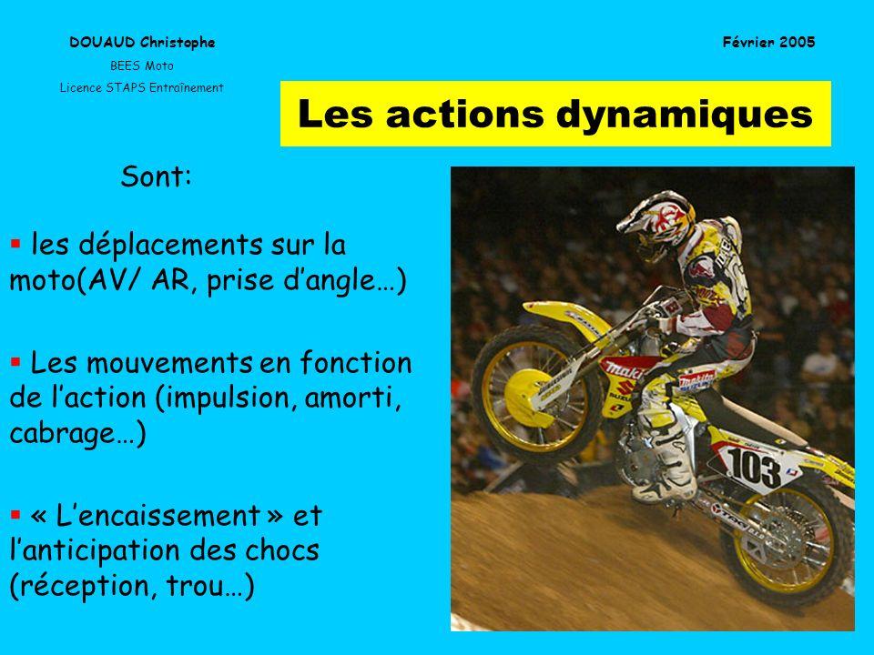 Les actions dynamiques
