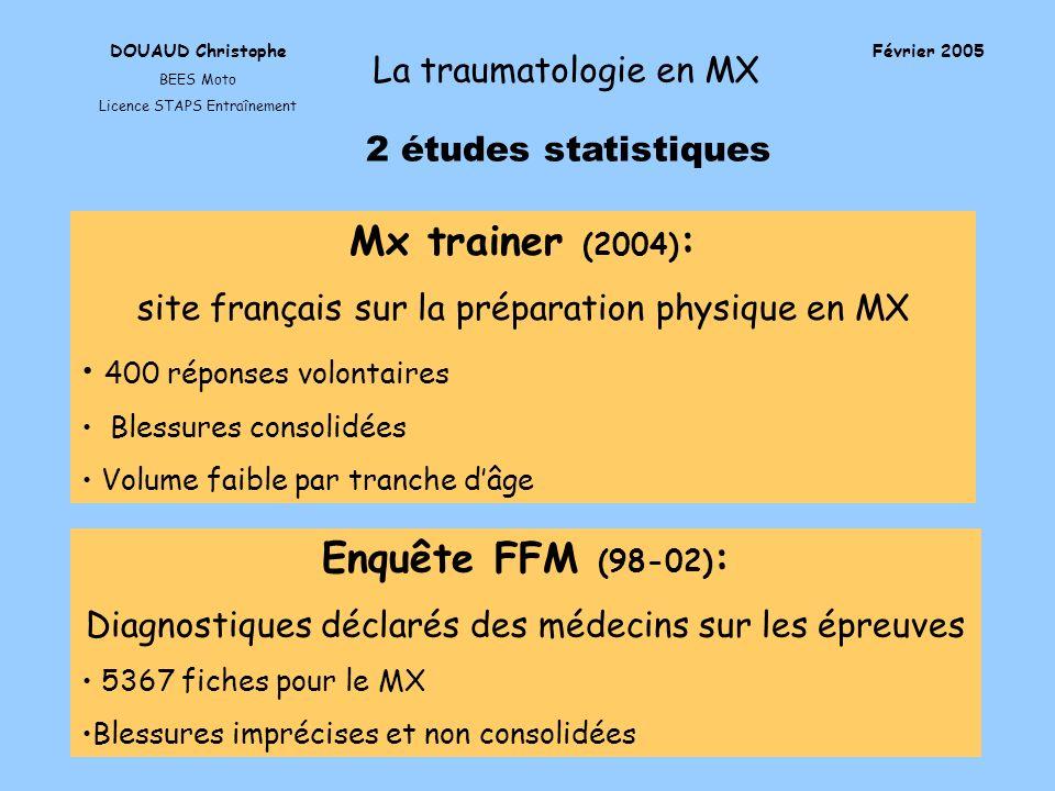 Mx trainer (2004): Enquête FFM (98-02):