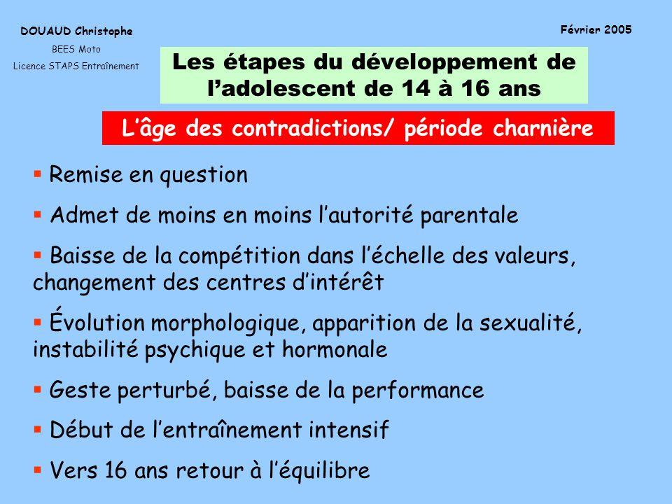 Les étapes du développement de l'adolescent de 14 à 16 ans