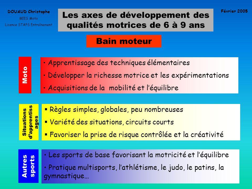 Les axes de développement des qualités motrices de 6 à 9 ans