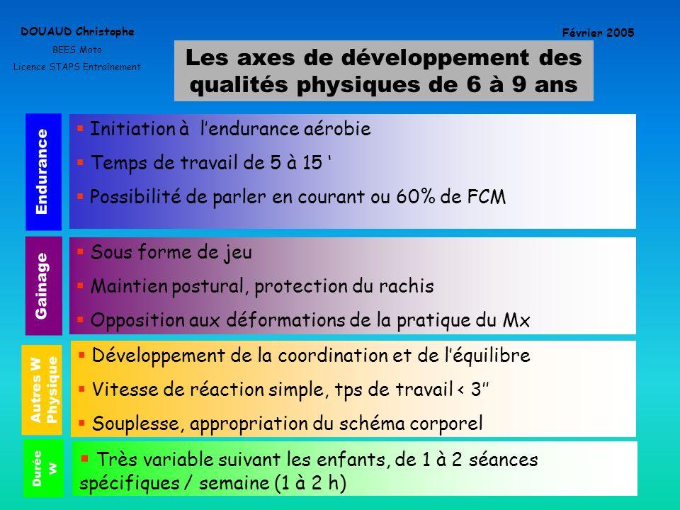 Les axes de développement des qualités physiques de 6 à 9 ans