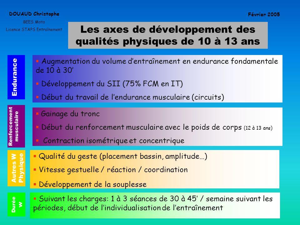 Les axes de développement des qualités physiques de 10 à 13 ans