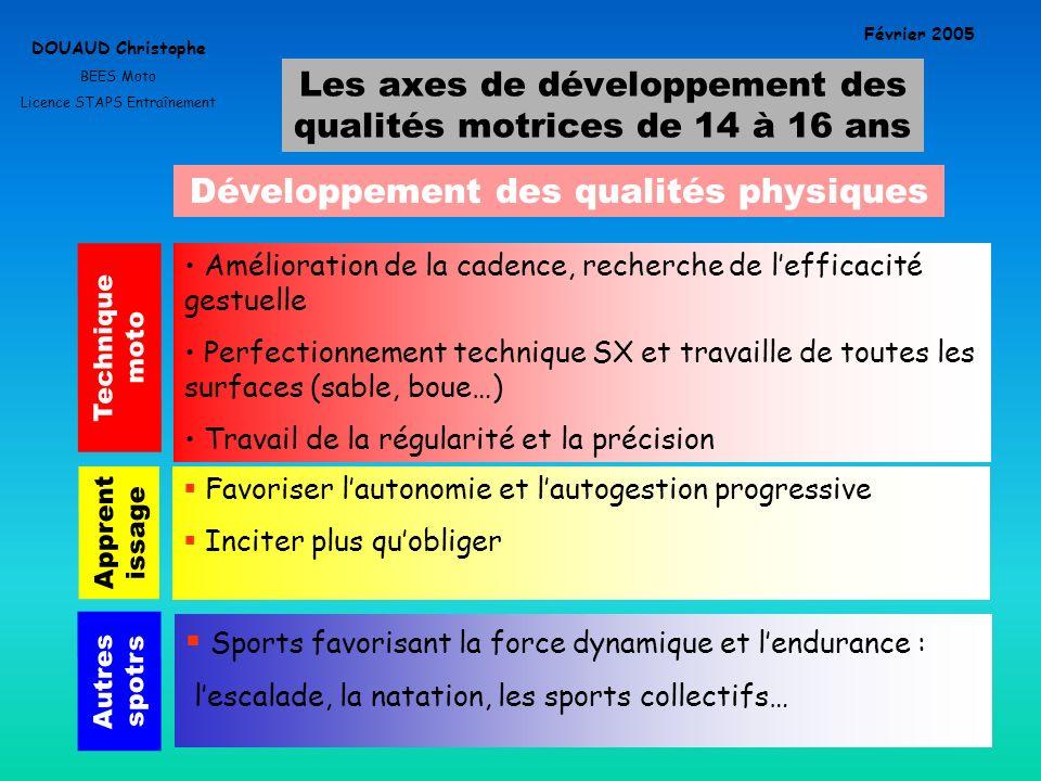 Les axes de développement des qualités motrices de 14 à 16 ans