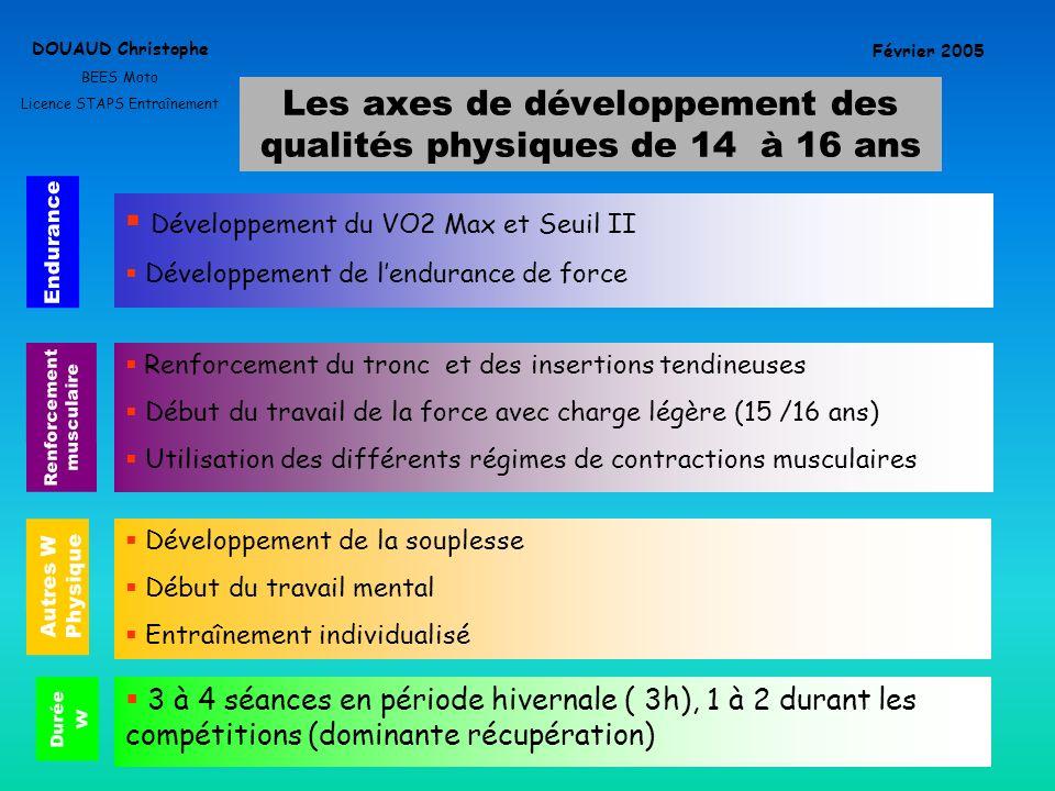 Les axes de développement des qualités physiques de 14 à 16 ans