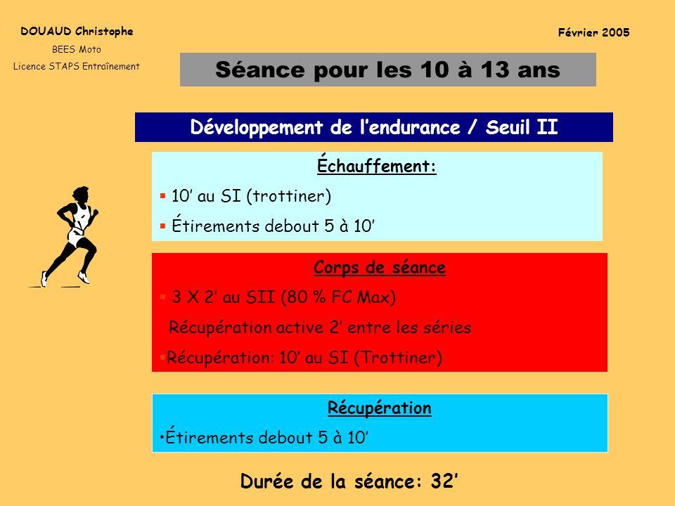 Développement de l'endurance / Seuil II