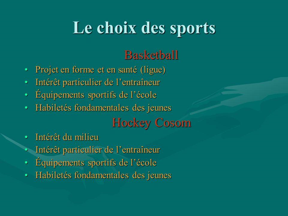 Le choix des sports Basketball Hockey Cosom