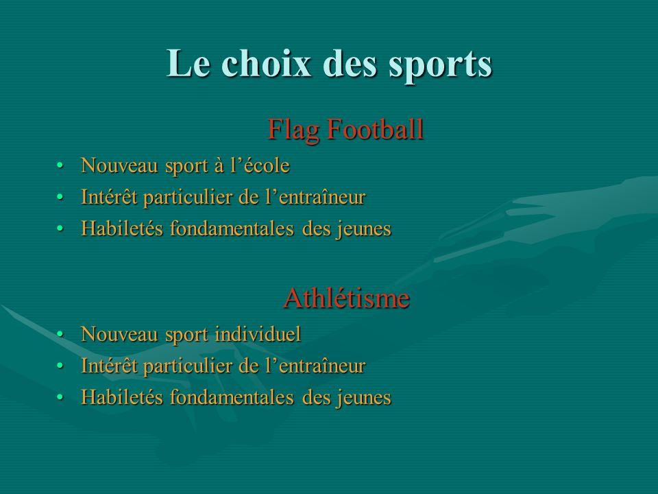 Le choix des sports Flag Football Athlétisme Nouveau sport à l'école