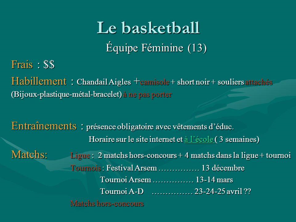 Le basketball Équipe Féminine (13) Frais : $$