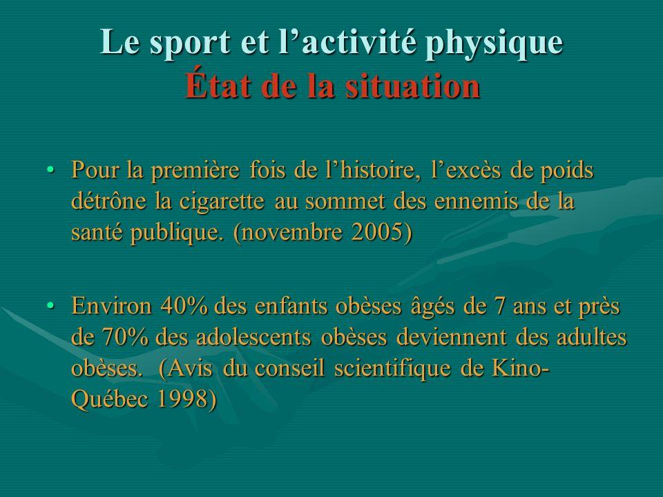 Le sport et l'activité physique État de la situation