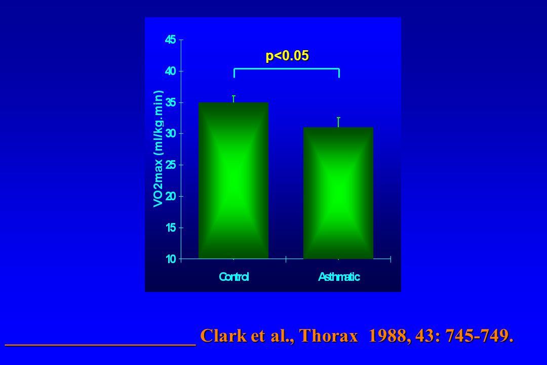 ____________________ Clark et al., Thorax 1988, 43: 745-749.