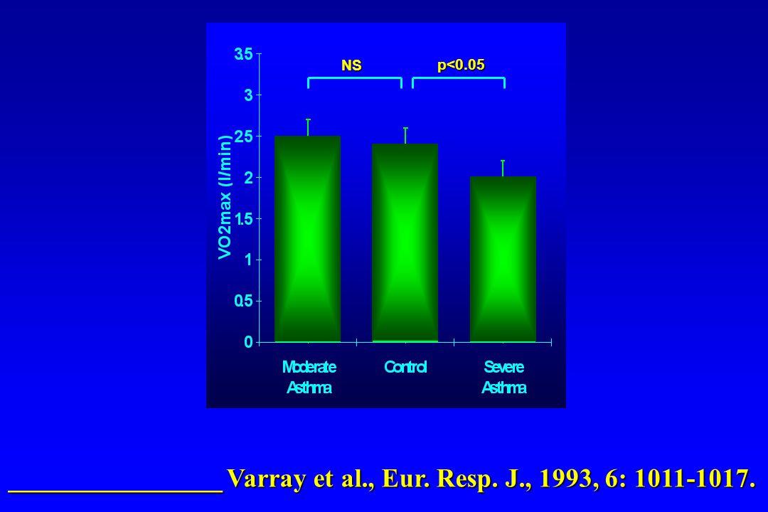 ________________ Varray et al., Eur. Resp. J., 1993, 6: 1011-1017.
