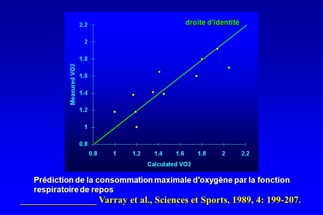 ________________ Varray et al., Sciences et Sports, 1989, 4: 199-207.