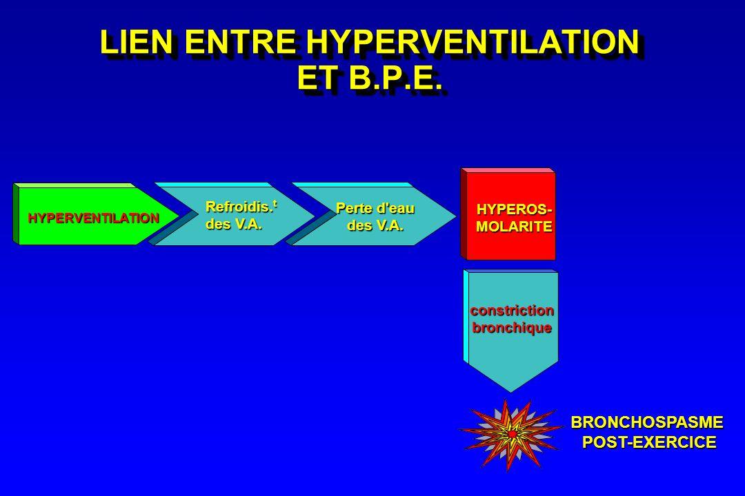 LIEN ENTRE HYPERVENTILATION ET B.P.E.