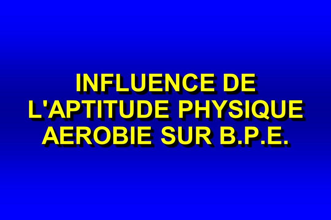 INFLUENCE DE L APTITUDE PHYSIQUE AEROBIE SUR B.P.E.