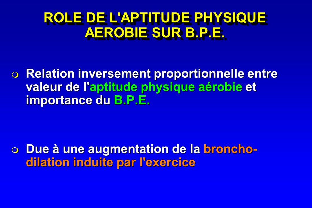 ROLE DE L APTITUDE PHYSIQUE AEROBIE SUR B.P.E.