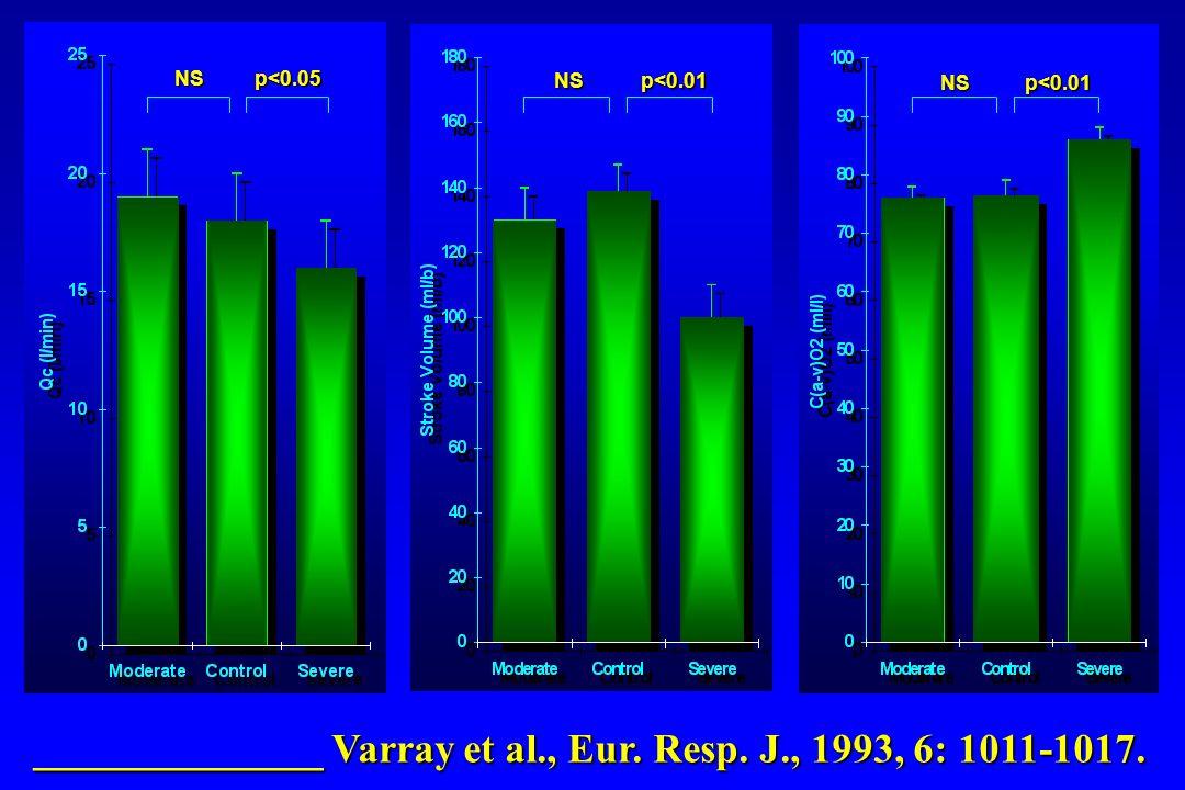 ______________ Varray et al., Eur. Resp. J., 1993, 6: 1011-1017.