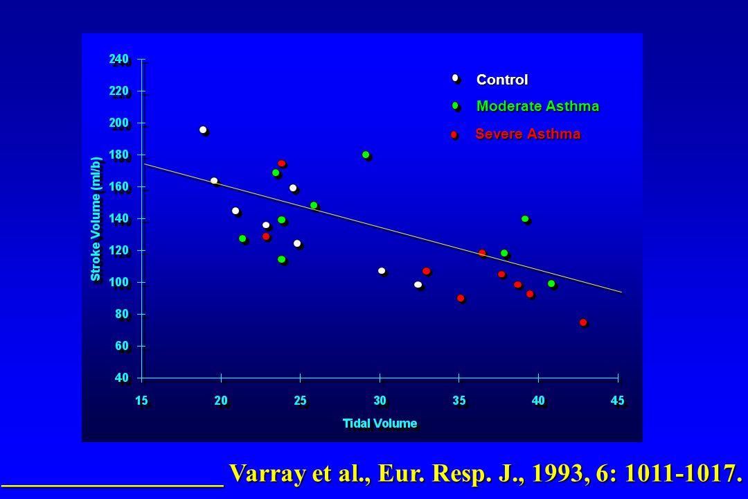 _________________ Varray et al., Eur. Resp. J., 1993, 6: 1011-1017.