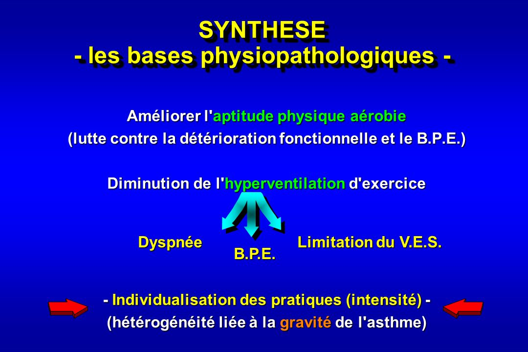 SYNTHESE - les bases physiopathologiques -