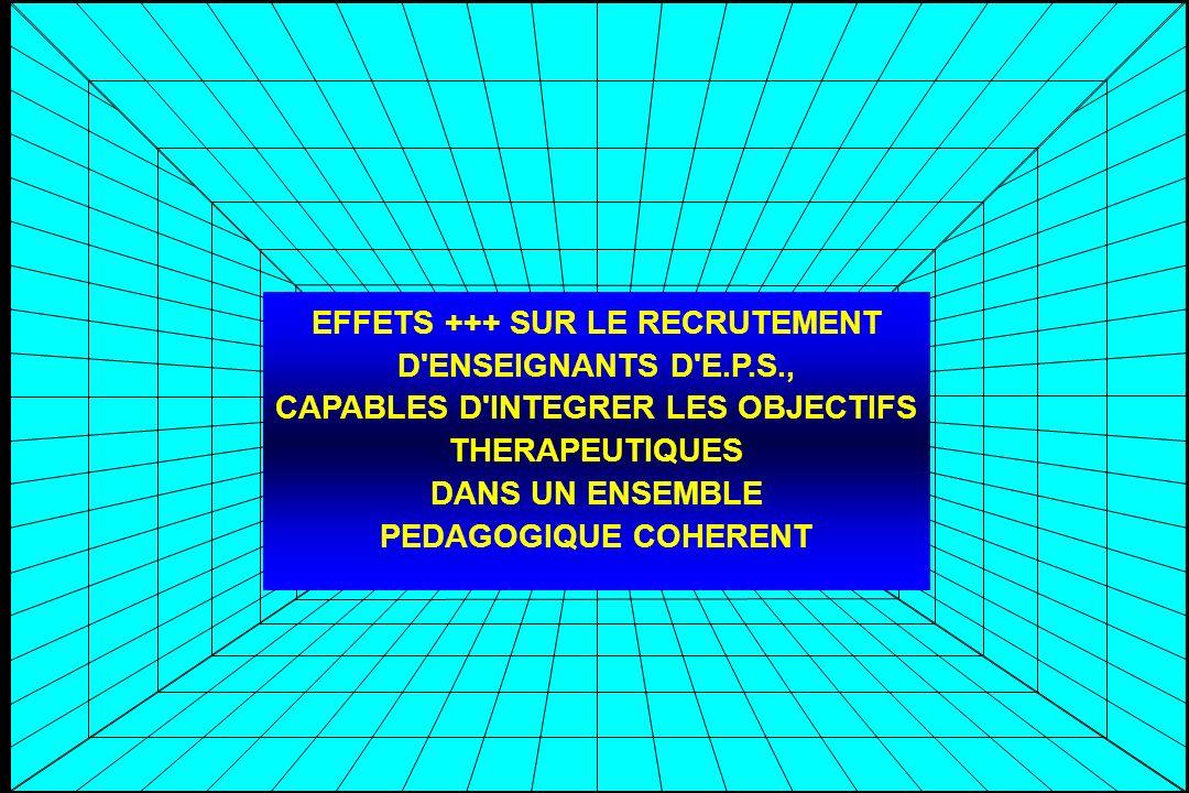 EFFETS +++ SUR LE RECRUTEMENT D ENSEIGNANTS D E.P.S.,