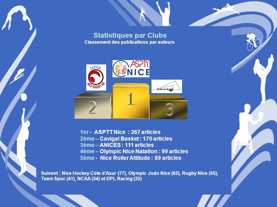 Statistiques par Clubs Classement des publications par auteurs