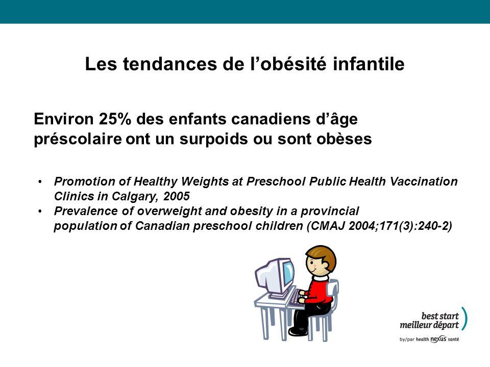 Les tendances de l'obésité infantile