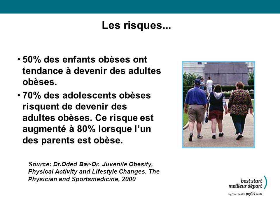 Les risques... 50% des enfants obèses ont tendance à devenir des adultes obèses.