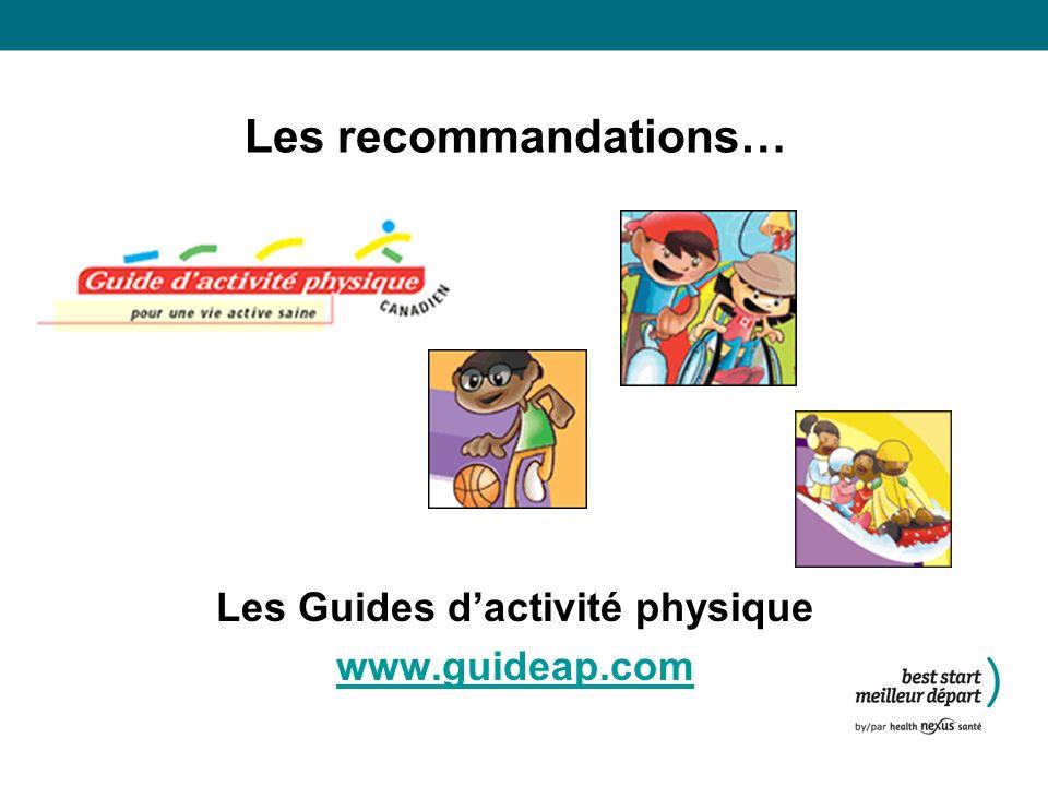Les Guides d'activité physique
