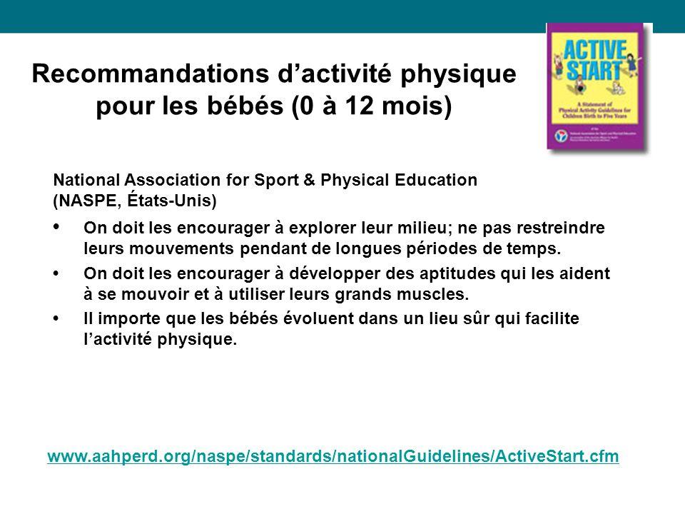 Recommandations d'activité physique pour les bébés (0 à 12 mois)