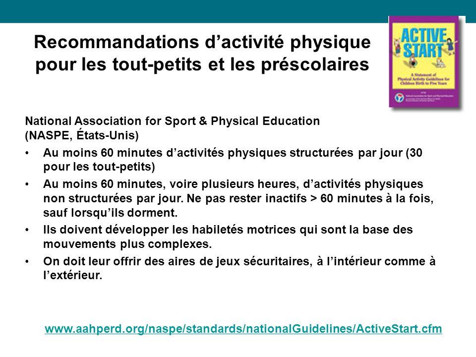Recommandations d'activité physique pour les tout-petits et les préscolaires