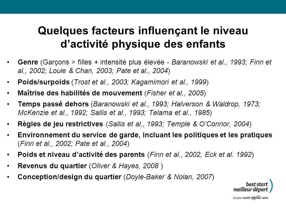Quelques facteurs influençant le niveau d'activité physique des enfants