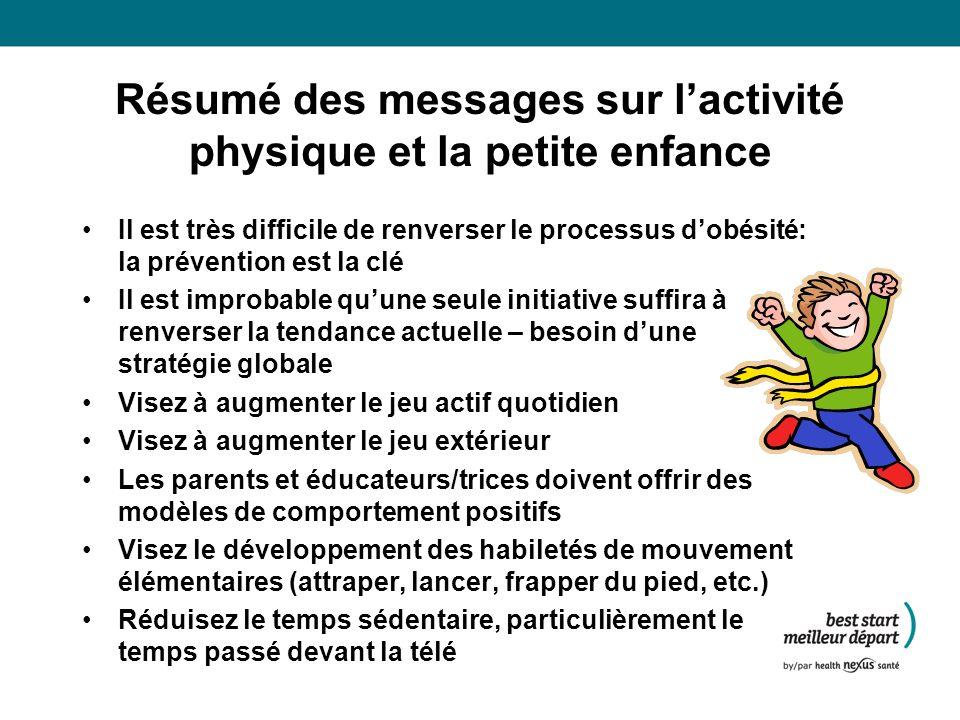 Résumé des messages sur l'activité physique et la petite enfance