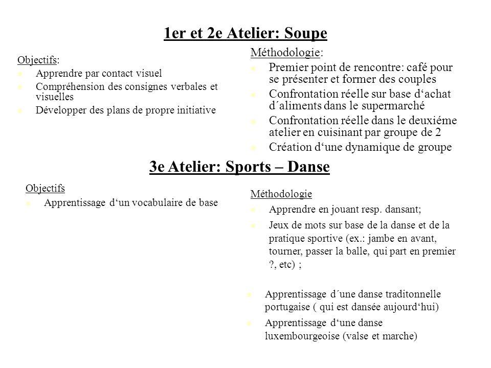 3e Atelier: Sports – Danse
